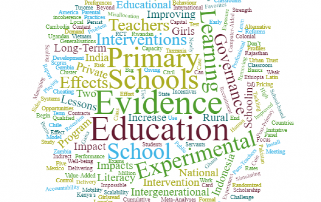 A word cloud of paper titles from the 2019 RISE conference